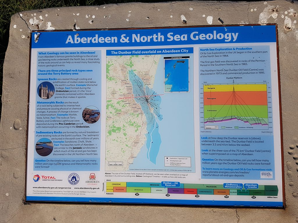 Aberdeen and North Sea geology information board